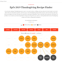 The BEST Thanksgiving Guide You Will Find: Right Here!