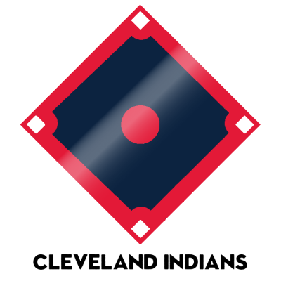 Official 2020 team colors, MLB Major League Baseball Pantone Hex Cleveland Indians