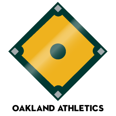 Official 2020 team colors, MLB Major League Baseball Pantone Hex Oakland A's Oakland Athletics