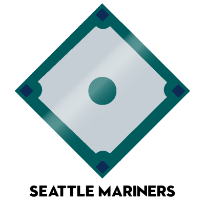 Official 2020 team colors, MLB Major League Baseball Pantone Hex Seattle Mariners